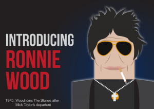 1975-Introducing-Ronnie-Wood