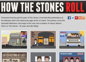 How the Stones Roll